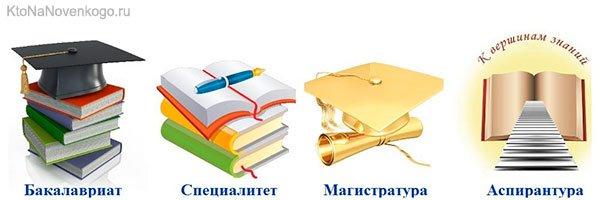 Бакалавриат и магистратура – в чем разница - study in russia