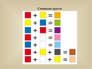 Колер для краски: виды, подбор и смешивание