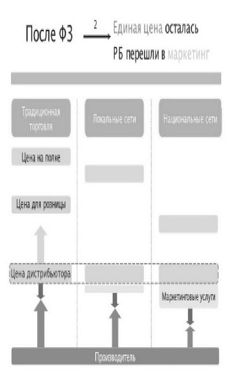 Ассортиментная матрица: что это такое, как составить, примеры, образцы товарной матрицы | calltouch.блог