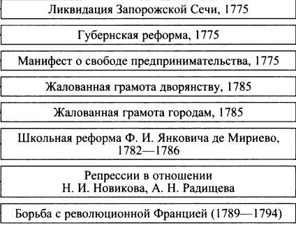 Просвещенный абсолютизм - enlightened absolutism - qwe.wiki