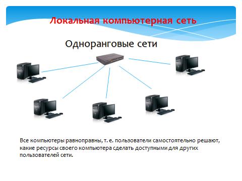 Локальная компьютерная сеть: что это, виды, топология, назначение и прочее
