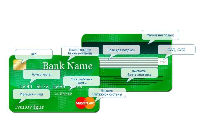 Способы узнать номер счета карты сбербанка