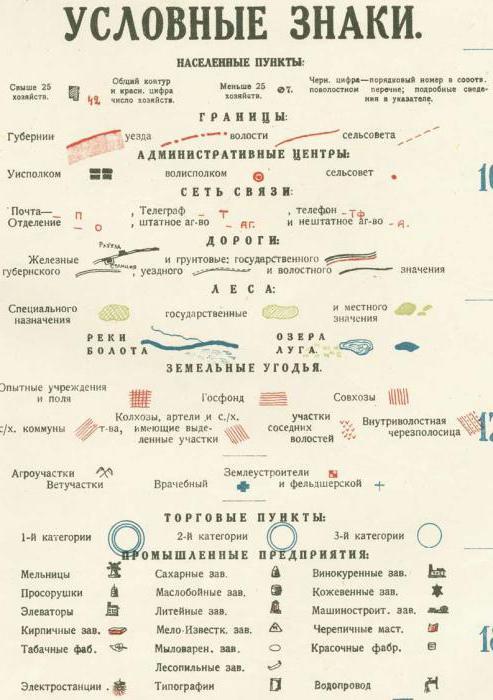 Карта (географическая) — это, что такое, какие, определение, значение, доклад, реферат, конспект, сообщение, вики — wikiwhat