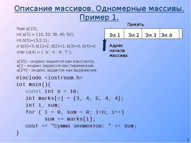 Массивы в c++