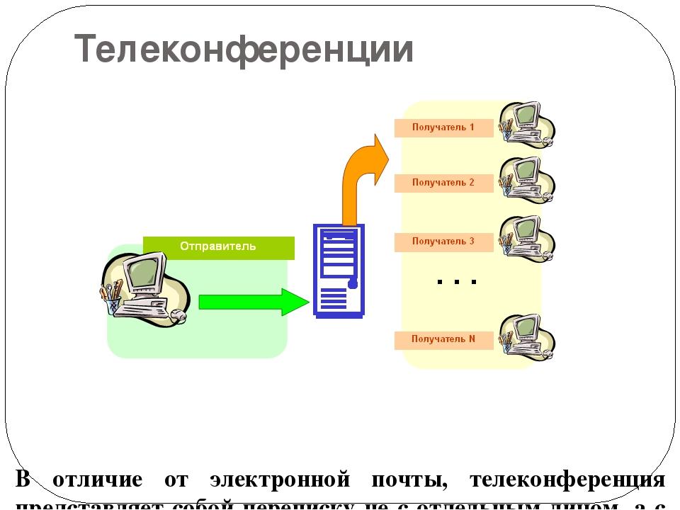 Содержание: 1. определение термина «телеконференция». определение термина «телеконференция» 2. аудиоконференцияаудиоконференция 3. видеоконференциявидеоконференция. - презентация
