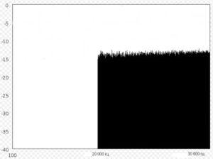 Что такое шум? типы шума и уровень шума