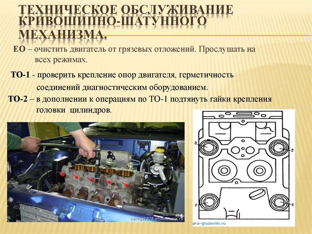 Mpi-двигатель: возрождение устаревшего агрегата