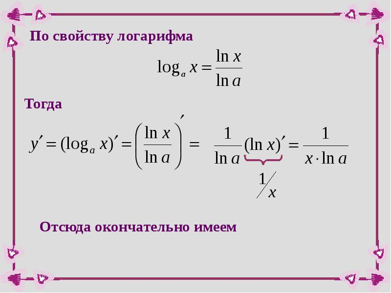 Производная натурального логарифма и логарифма по основанию a
