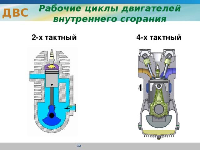 Что такое инжекторный двигатель