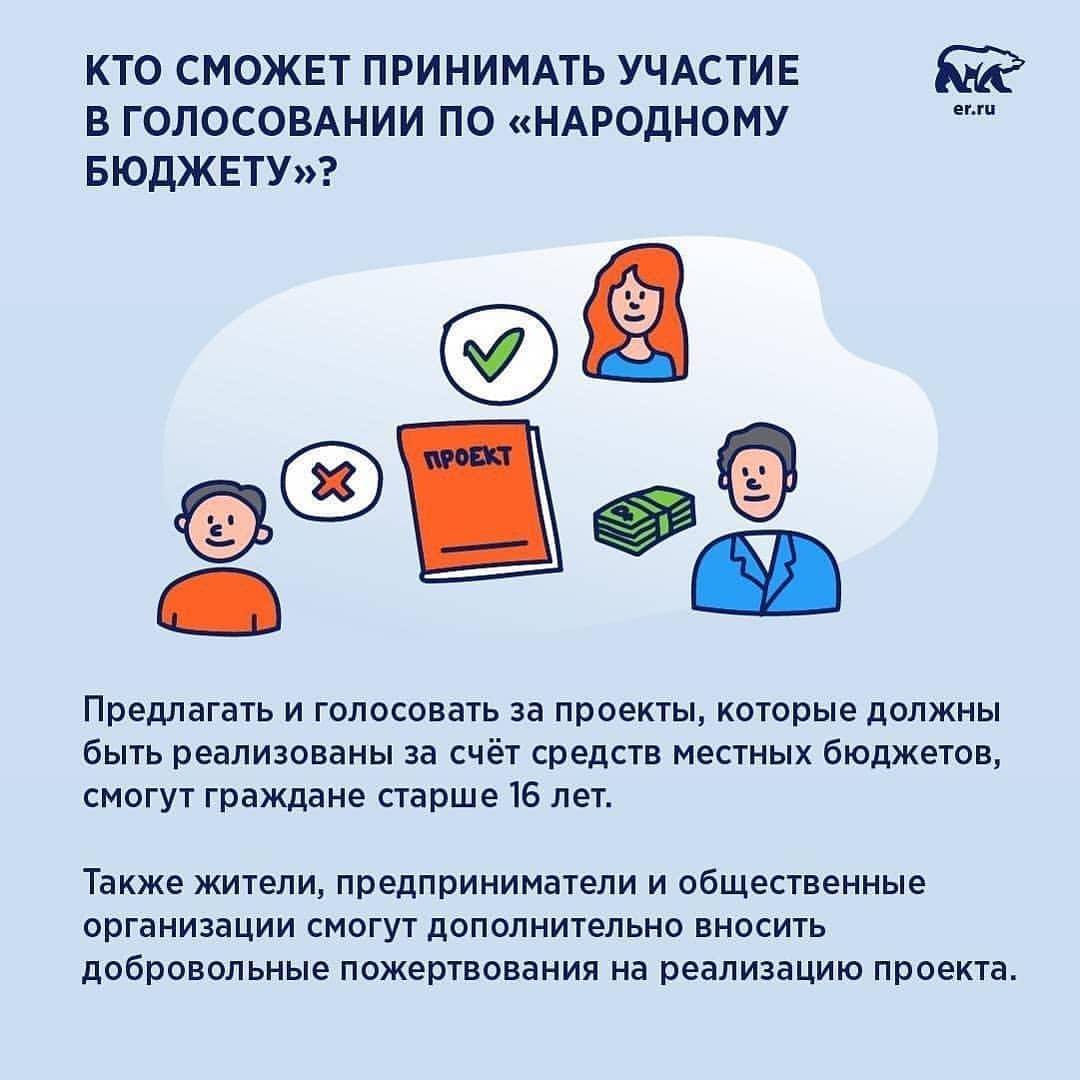 Как принять участие в проекте народный бюджет-2021? | активный регион. республика коми