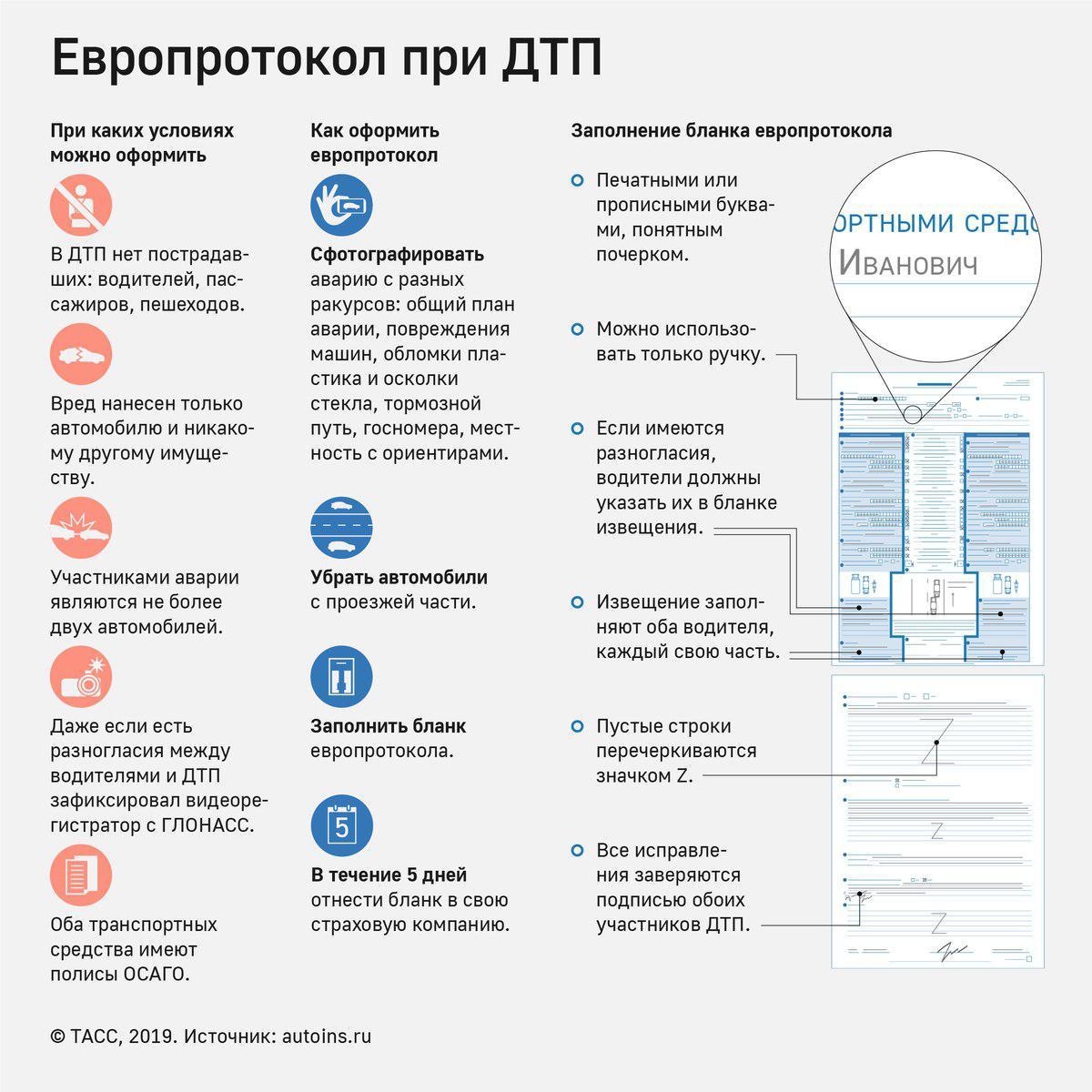 Европротокол при дтп в россии до изменений 2014 года и после