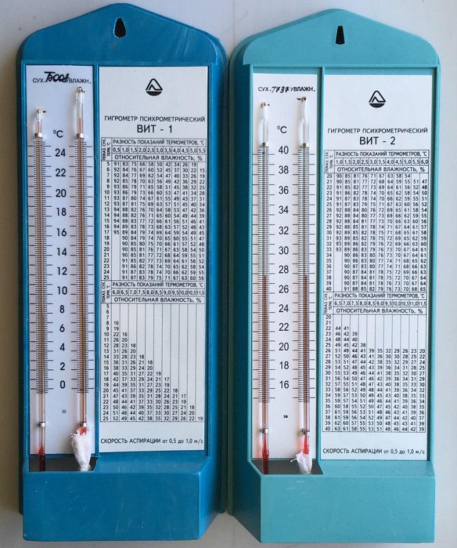 Все о инструкции по эксплуатации психометрического гигрометра вит 2