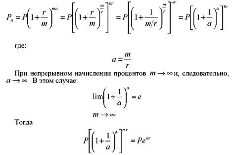 Формула сложных процентов по вкладам: расчет (как рассчитать)