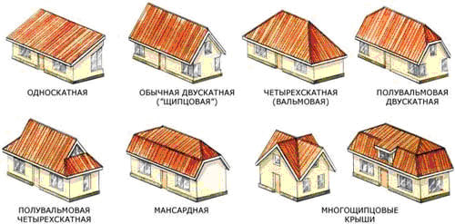 Виды кровельных материалов для различных видов крыш