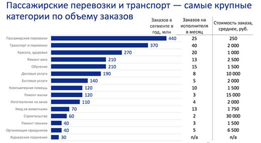 Производство, торговля или сфера услуг: где крутятся самые большие деньги | brodude.ru