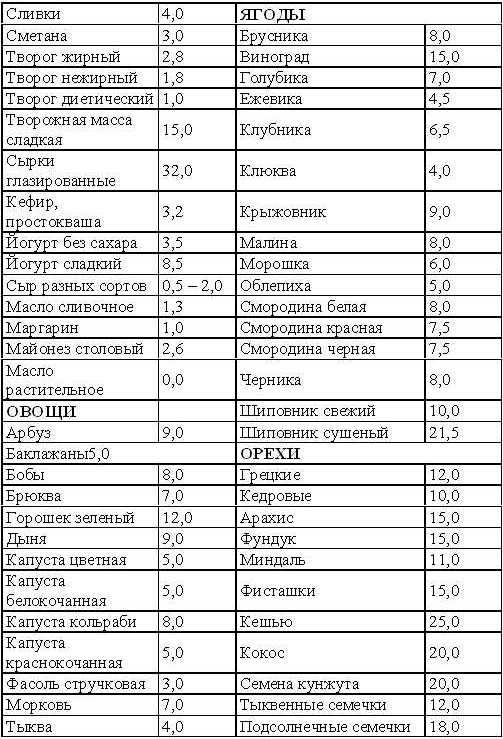 Гспг гормон: что это такое у женщин и какова его роль в организме | fr-dc.ru