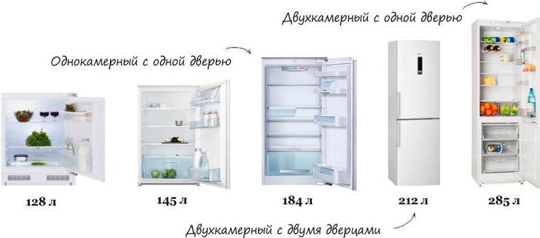 Холодильник — википедия