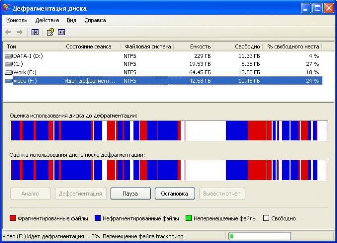 Дефрагментация диска windows — все, что вам нужно знать | remontka.pro