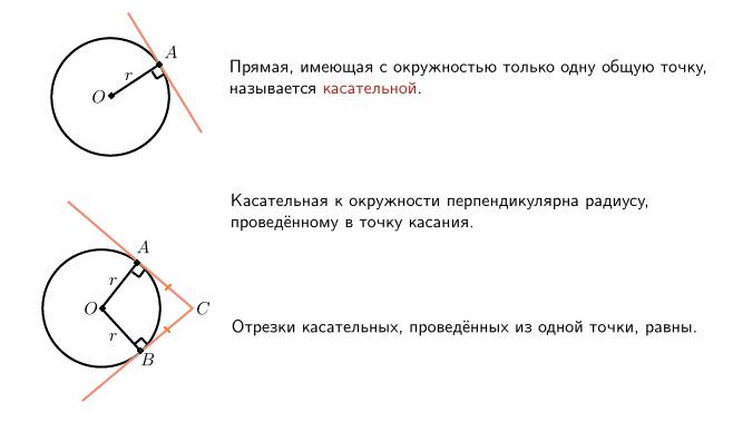 Подготовка школьников к егэ  (справочник по математике - элементы математического анализа - секущая графика функции. касательная к графику функции. производная функции. геометрический смысл производной