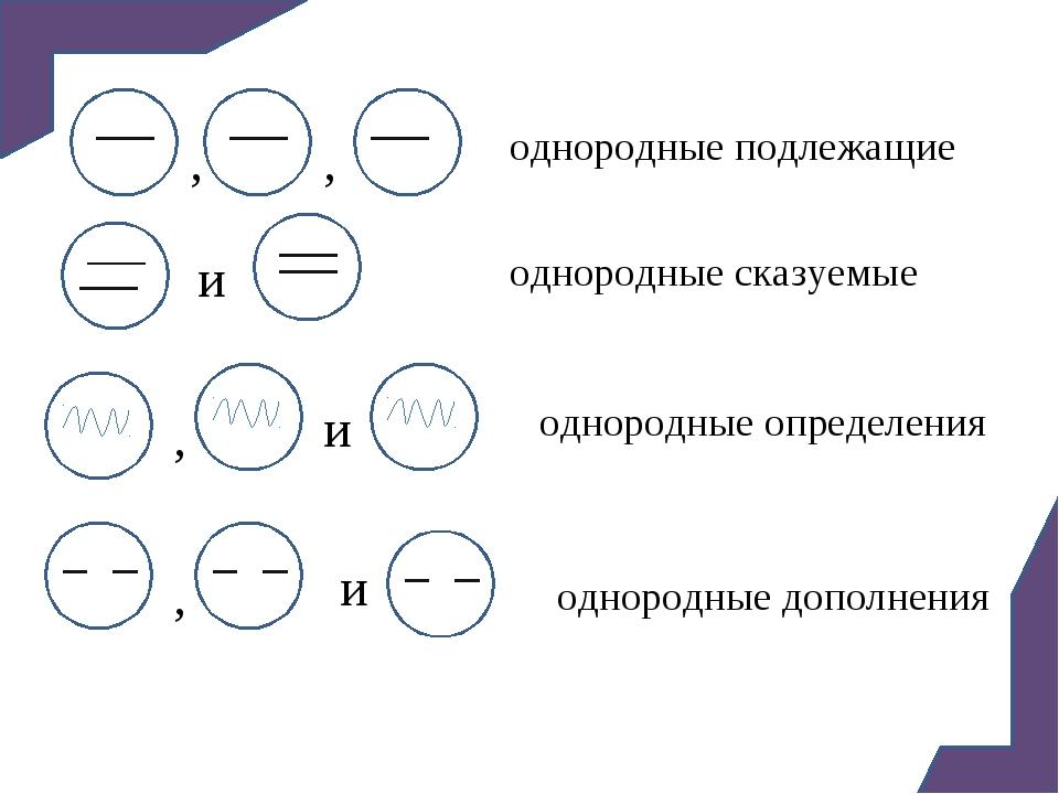 Однородные члены предложения - это... (25 примеров) - помощник для школьников спринт-олимпик.ру