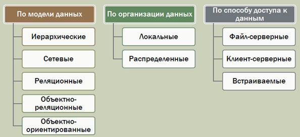 Особенности проектирования модели данных для nosql / хабр