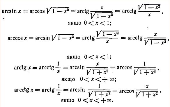 Основные формулы с арксинусом, арккосинусом, арктангенсом и арккотангенсом.