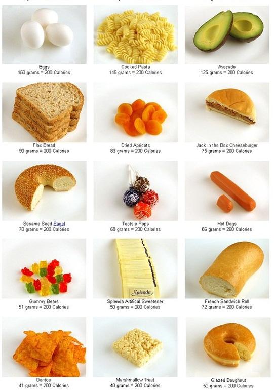 Что такое калории? норма калорий