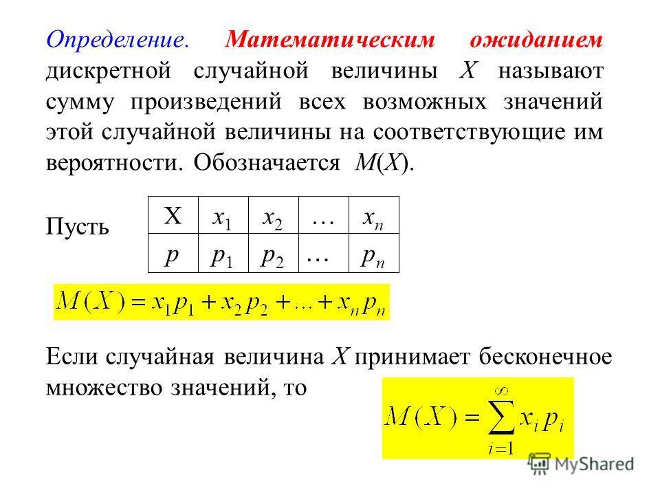Математическое ожидание — википедия. что такое математическое ожидание