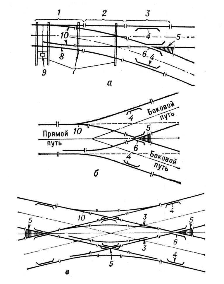Стрелка (транспортная карта) — википедия. что такое стрелка (транспортная карта)