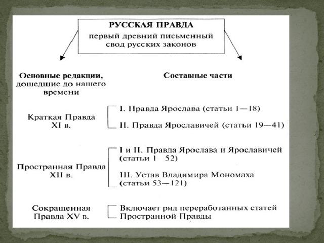 Восточные славяне: жизнь до «русской правды»
