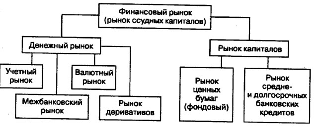 Срочный рынок московской биржи (forts): инструменты | investfuture