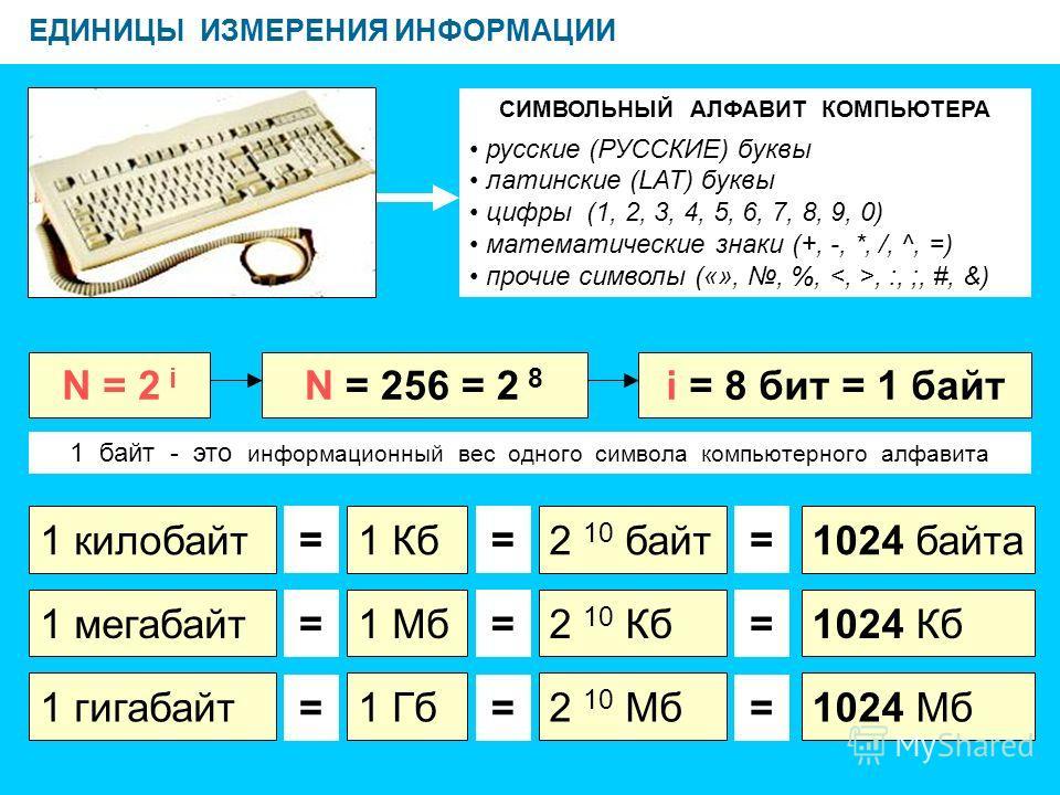 Что такое мощность алфавита? как находить мощность алфавита: формула