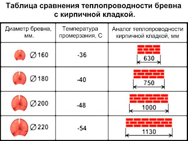 Удельная теплоемкость: для чего она нужна и в чем ее смысл? :: syl.ru