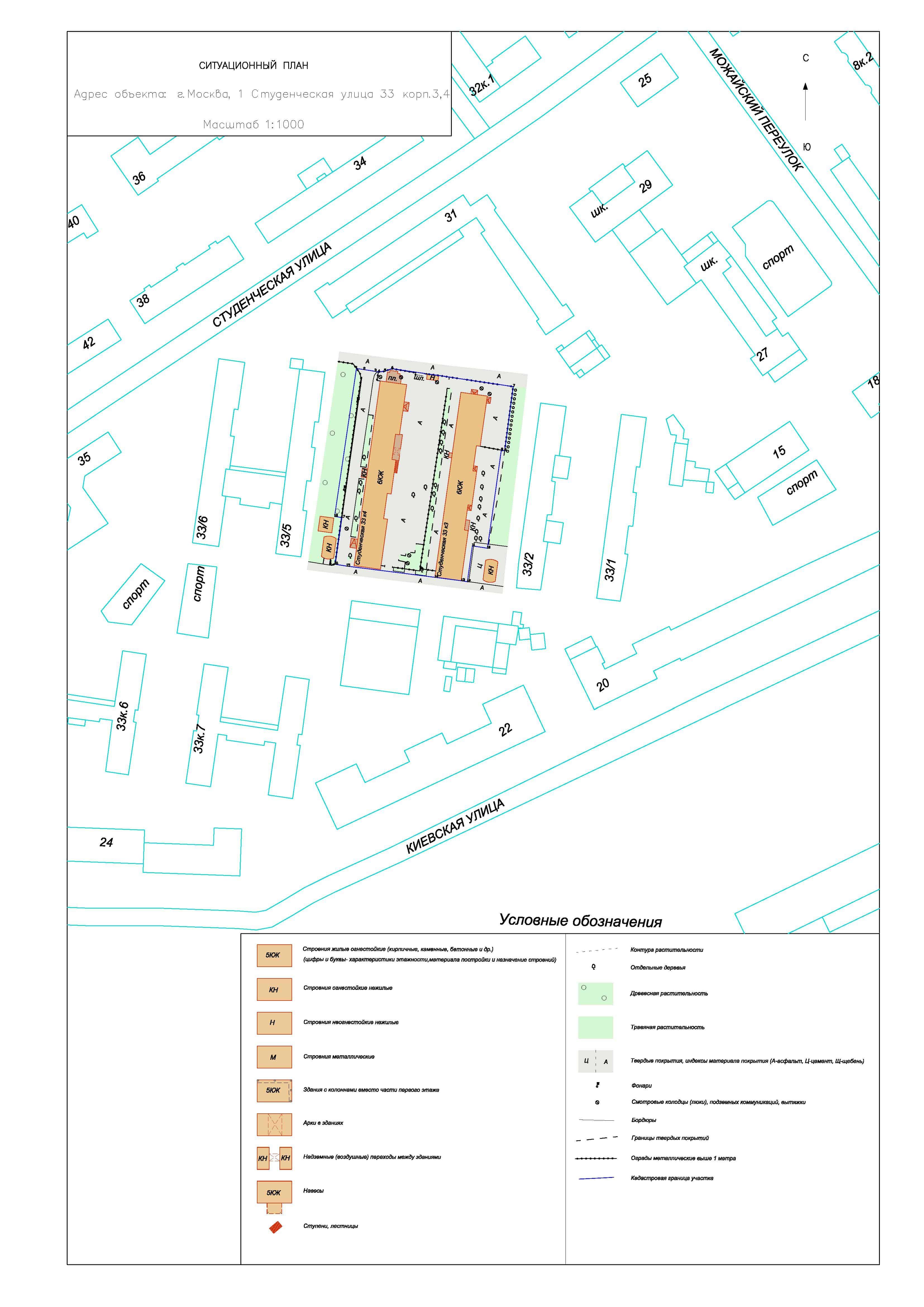 Ситуационный план земельного участка