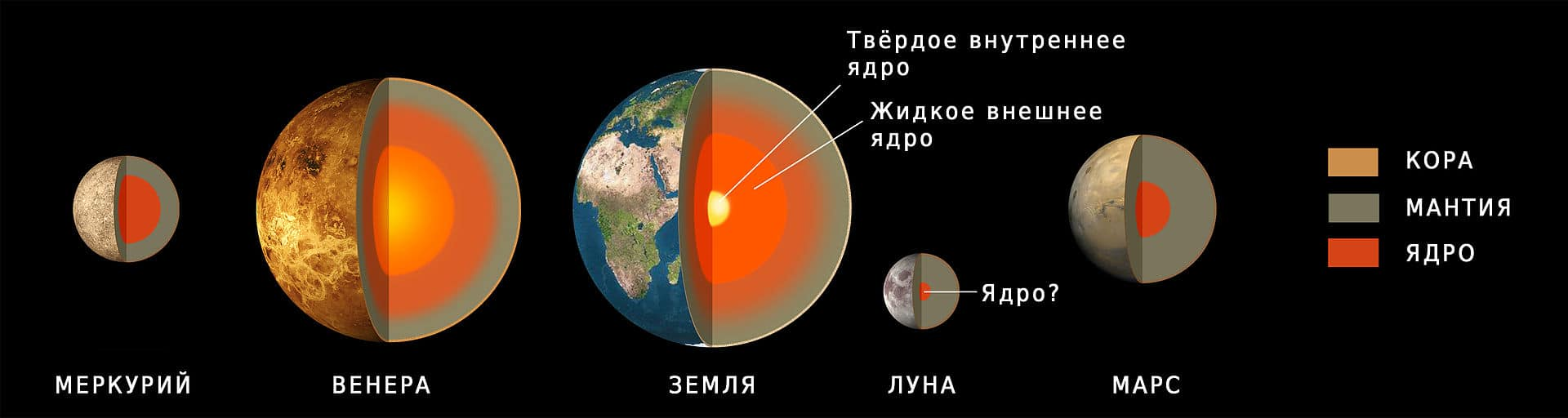 Марс (планета)