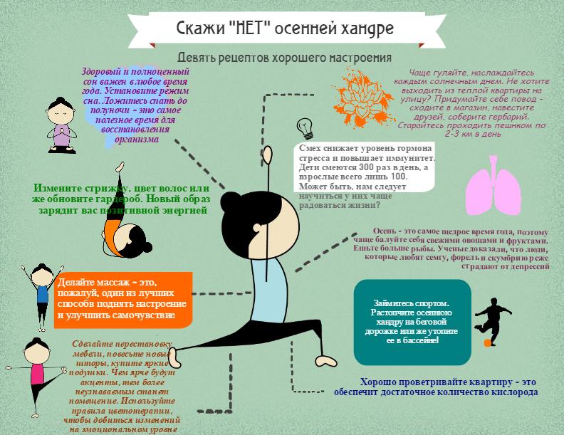 Хандра - это что такое? :: syl.ru