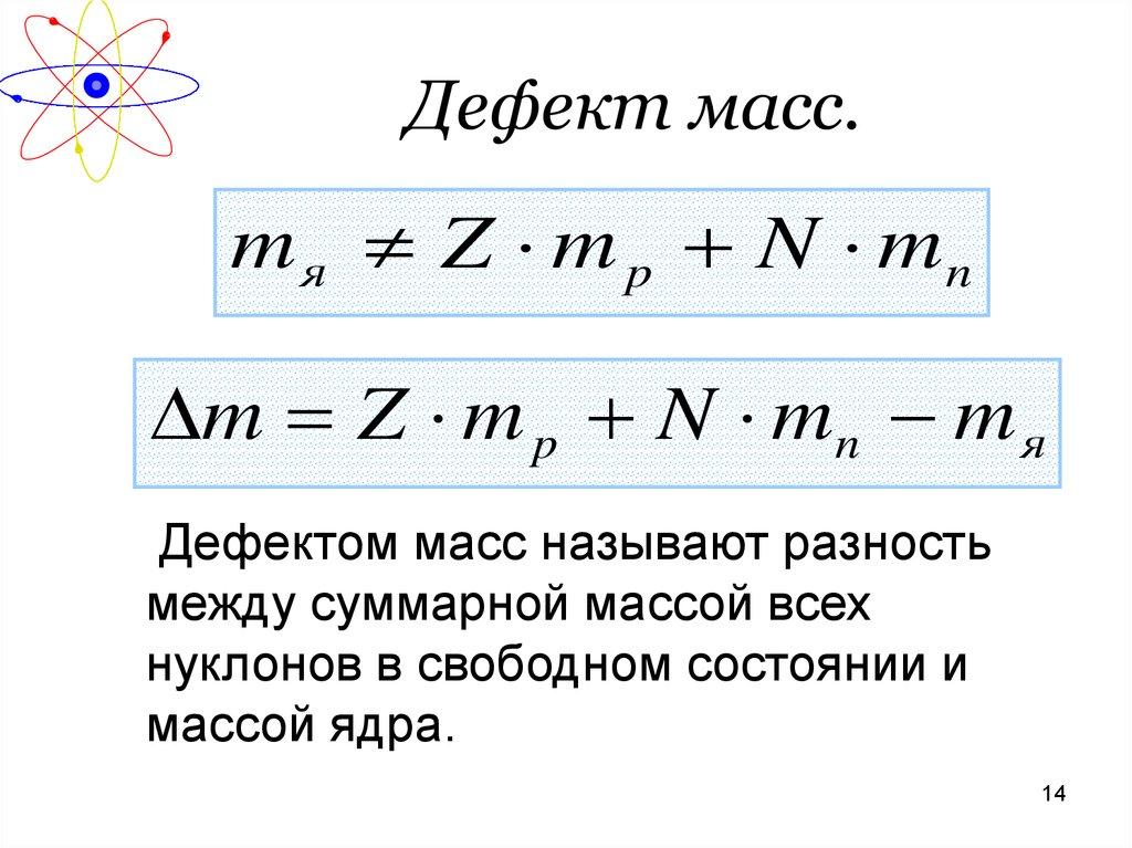 Зарядовое число - википедия