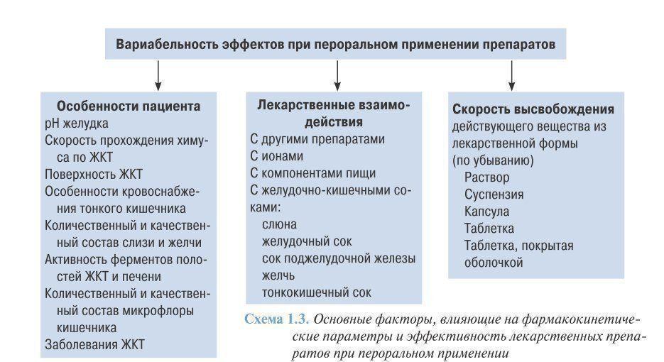 Байкал эм-1 - описание, инструкция, особенности применения
