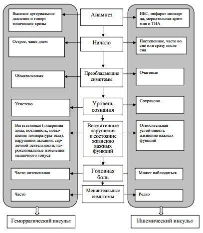 Каковы причины повышения тимоловой пробы? - медикконсультант