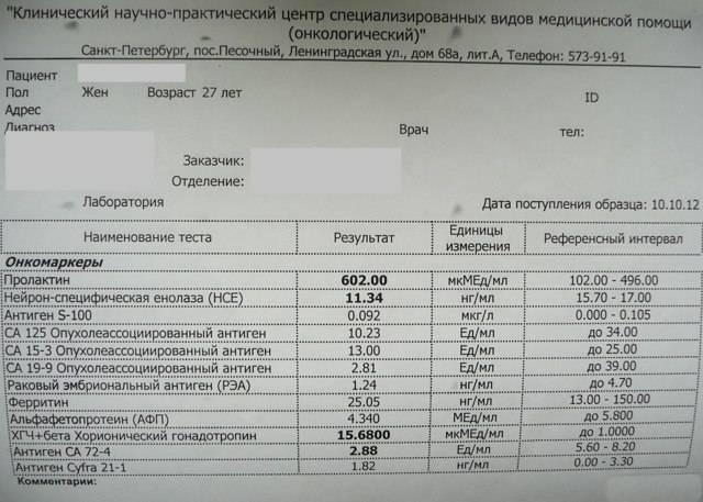 Анализ пса (psa): что это такое, зачем и как сдавать эти анализы, подготовка к сдаче анализа крови на пса, норма, расшифровка результатов