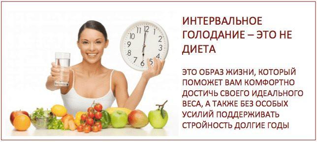 Интервальное голодание для похудения для женщин: отзывы, фото до и после | стройная жизнь | яндекс дзен