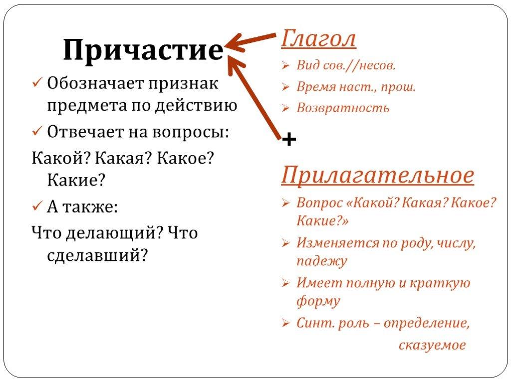 Как определить причастие