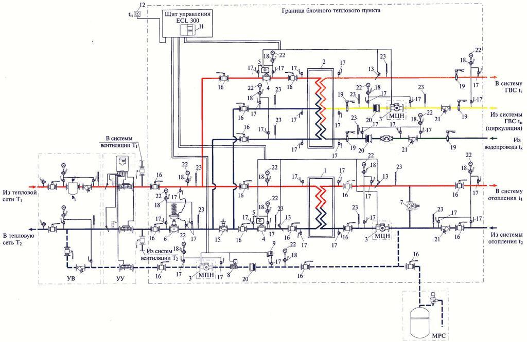 Кожухотрубные теплообменники принцип работы и устройство