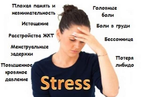 Стресс — что такое: факторы и виды