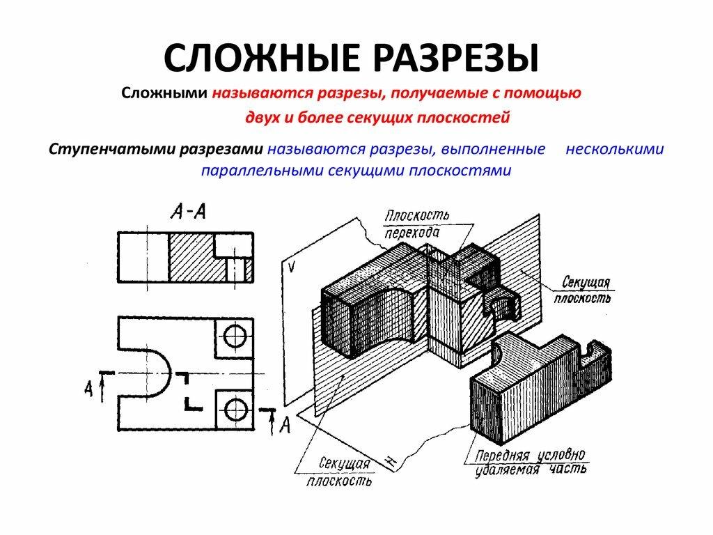 Гост 2.305-2008 ескд. изображения - виды, разрезы, сечения