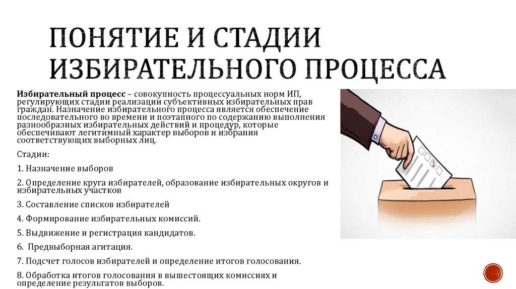 Понятие избирательного процесса в рф