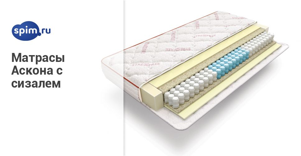 Чем можно заменить сизаль для топиария. сизаль - что это такое? как делать поделки из сизаля? мочалка, шарики из сизаля