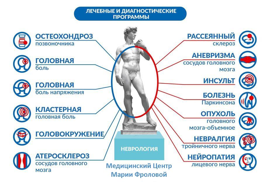 Периферическая нейропатия: что это такое, симптомы, причины и прогноз - сенсорная нейропатия