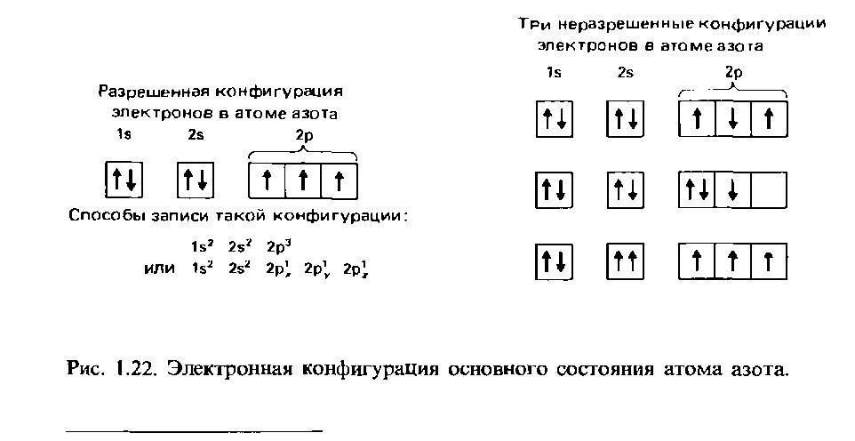 Основные виды конфигурации 1с — что это