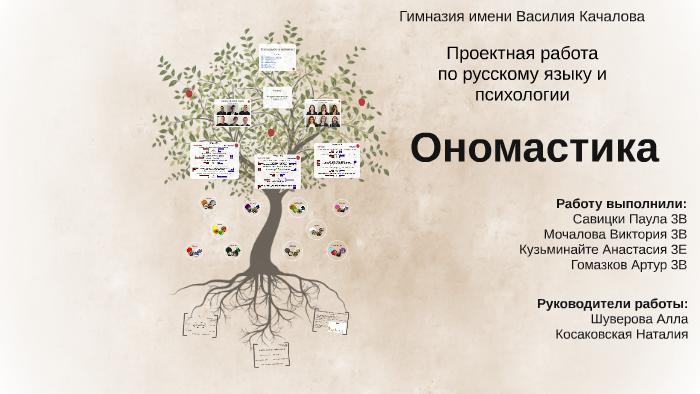 Глава 7. историческая ономастика